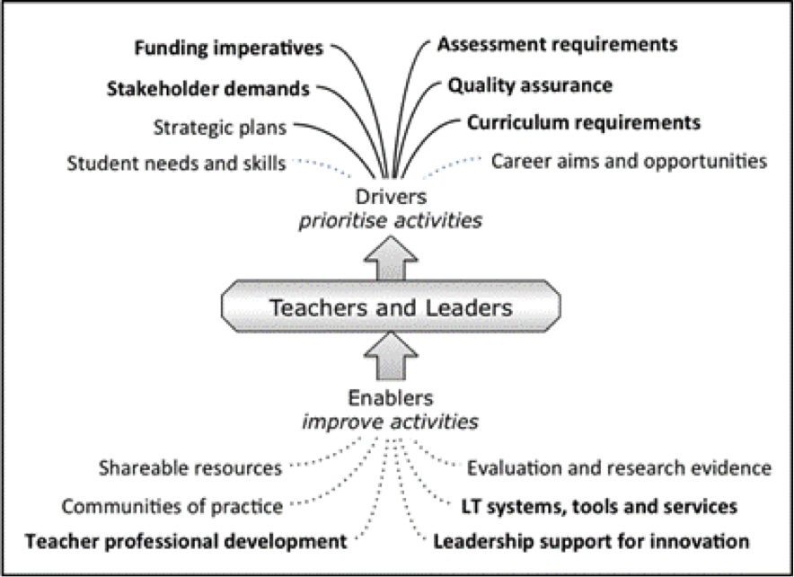 refletion on professional development Reflection in student teachers' professional development student teachers' practical theories are developed through their practicum-related reflection indeed, reflection has been considered essential to a teacher's thinking as well as a goal for teacher education programmes ( abou, 2007 , schön, 1983 , zeichner and liston, 1996 ).
