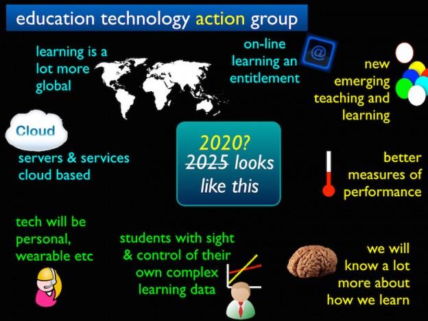 ETAG future vision